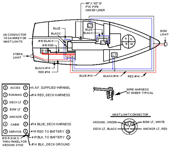 catalina 22 basic wiring diagrams