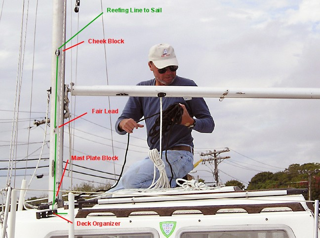 catalina 22 swing keel diagram  catalina  get free image